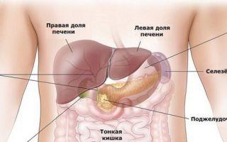 Массаж при диагнозе сахарный диабет, польза или вред, разновидности техник