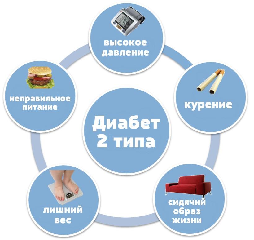 Рецепты для диабетиков 2 типа: простые блюда