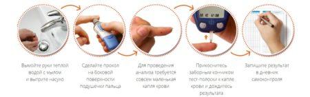 Как надо измерять кровь при диабете